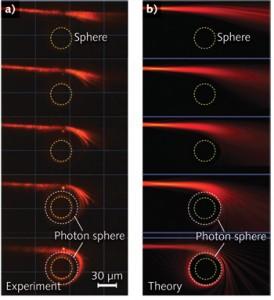 Optical black hole