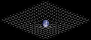 Typical image that shows a 2D version of the space-time curvature (from wikipedia)